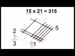 easy way to solve multiplication problems youtube