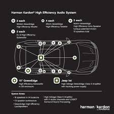 jeep grand sound system wk2 srt8 harman kardon logic 7 surround sound system