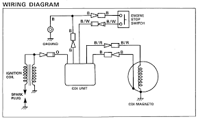 yamaha blaster wiring diagram wiring diagram shrutiradio