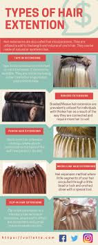 types of hair extensions types of hair extensions