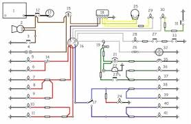 wiring diagram series 3 land rover 28 images land rover series