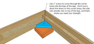 Simple Plans For Toy Box by Ana White Much More Than A Chunky Leg Bed Frame Diy Projects