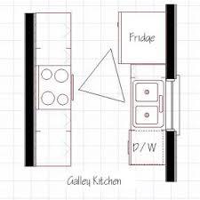 Kitchen Floor Plans Galley Kitchen Floor Plans Akioz