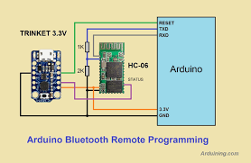 arduino sketch upload via bluetooth u2013 arduining
