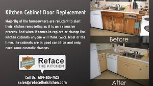 can you change kitchen cabinet doors only by only replacing the kitchen cabinet door with a new finish