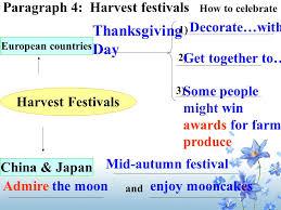 book 3 unit 1 festivals around the world ppt