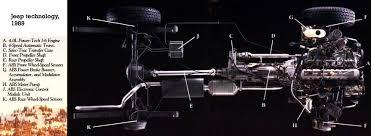 1989 jeep transmission transmission leak in front jeep forum