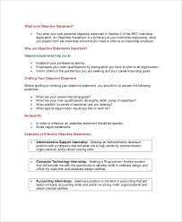 Objective For A Job Resume by Career Objective Statements For Resume 16 12 General