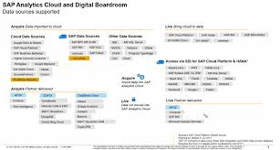 roadmap and latest product updates q3 2017 for sap analytics