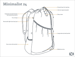 minimalist 24 daypack gossamer gear