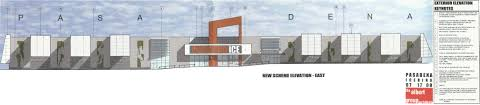 ice rinks project