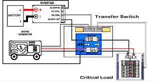 wiring diagram captivating product generator transfer switch wiring