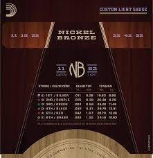 d addario nickel bronze acoustic guitar strings