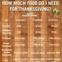 thanksgiving turkey lbs per person bootsforcheaper