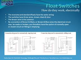 float switches water level control ppt video online download