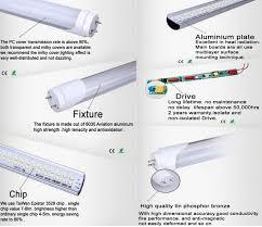 t8 led tube light 18w waterproof dlc 24v t8 led tube lights led lighting blog