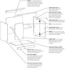 how tall are kitchen cabinets standard kitchen cabinet door sizes 36 vs 42 kitchen cabinets