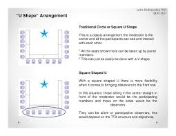 template for table top exercise seating arrangement and moderator sel u2026