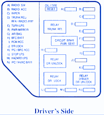 2000 alero wiring diagram wiring library