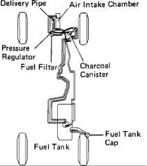 1986 toyota 4runner fuel filter engine mechanical problem 1986