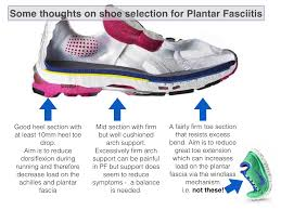 s boots plantar fasciitis shoe selection for plantar fasciitis runningphysio plantar