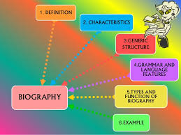 biography definition and characteristics biography