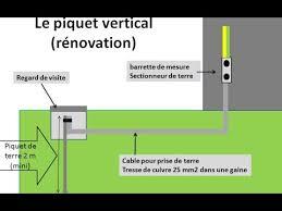 search result installation electrique