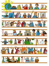 bible lessons 2 u2013 old testament timeline u2013 alex illustratie