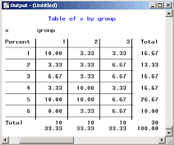 Two Way Frequency Tables Lesson 11