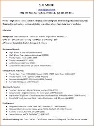 Volunteer Service On Resume Sample Red Cross Resume Nanny Resume Samples Sample Resume And