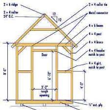 Plans To Build A Wooden Shed by Diy Shed Blueprints U0026 Plans For Building Durable Wooden Sheds