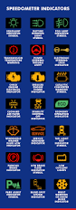 Dashboard Light Meanings Understanding The Warning Signs On Your Car U0027s Dashboard Display