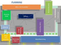 design systems inc manufacturing and industrial engineering