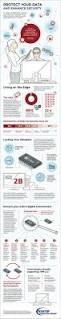 best 25 trusted platform module ideas on pinterest port