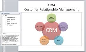relationship management diagram in powerpoint