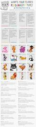 myers briggs personality feline test the cat personality test you
