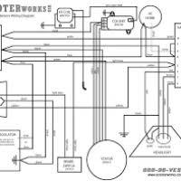 bajaj pulsar 150 electrical wiring diagram bajaj pulsar 150 ns