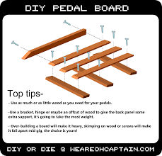 how to build a pedal board without breaking the bank u2013 oh