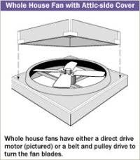 diy whole house fan installing and using whole house fans silicon valley power