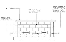building guidelines drawings diagrams haammss
