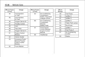 2006 hhr fuse box chevy hhr fuse diagram trailer wiring diagram