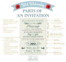 3 reasons why wedding invitation wording is important