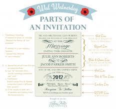 wedding invitations rsvp wording 3 reasons why wedding invitation wording is important