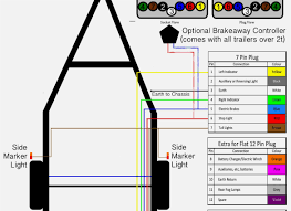 fresh seven pin trailer wiring diagram diagram diagram