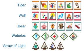 webelos arrow of light requirements 2017 new cub scout porgram pack 401 creedmoor nc
