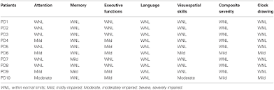 frontiers an investigation of semantic similarity judgments