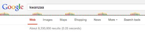 Kwanzaa Decorations Google Search Now With The Holiday Christmas U0026 Kwanzaa Decorations
