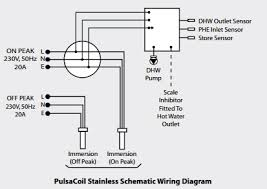 pulsacoil stainless pulsacoil pcs the pulsacoil replacement vedhas