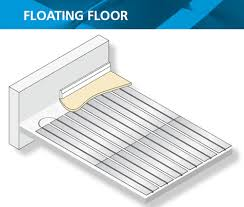 polyplumb floating floor underfloor heating products