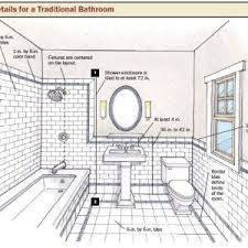 design your own bathroom bathroom how to choose the bathroom layout for your home